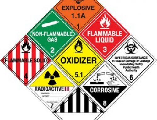 Transporting Hazardous Materials Storage Containers